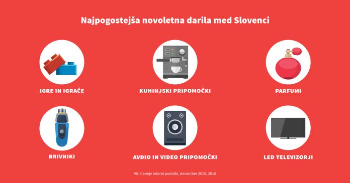 novoletna-darila-v-sloveniji-grafika-01-696
