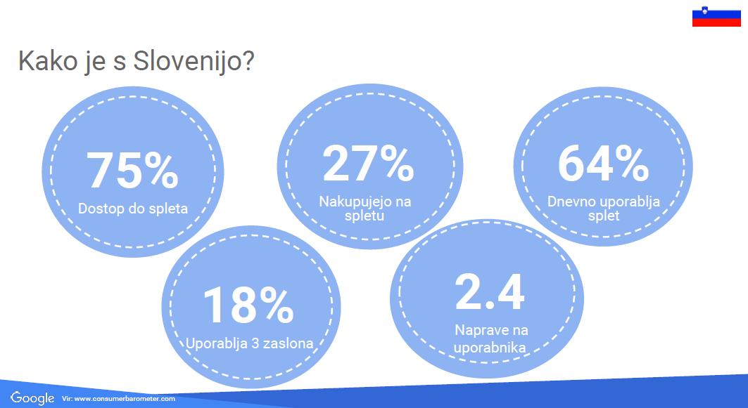 go-digital-digitalna-realnost-slovenia