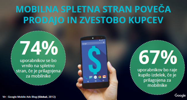 vpliv-mobilne-strani